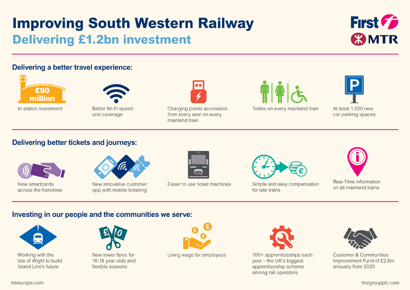 The South Western Network Is One Of The Largest In The Uk Encompassing Routes Connecting London Waterloo With Portsmouth Weymouth Exeter And Bristol